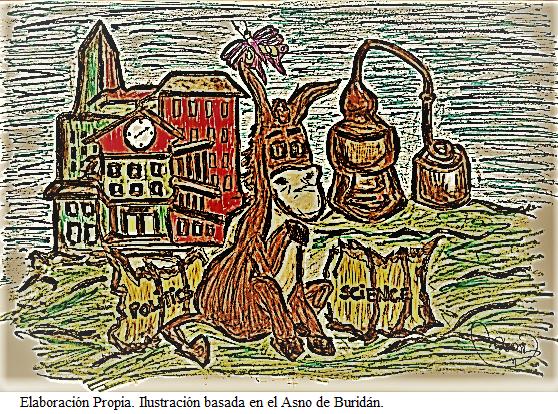 Ilustración basada en el Asno de Buridán